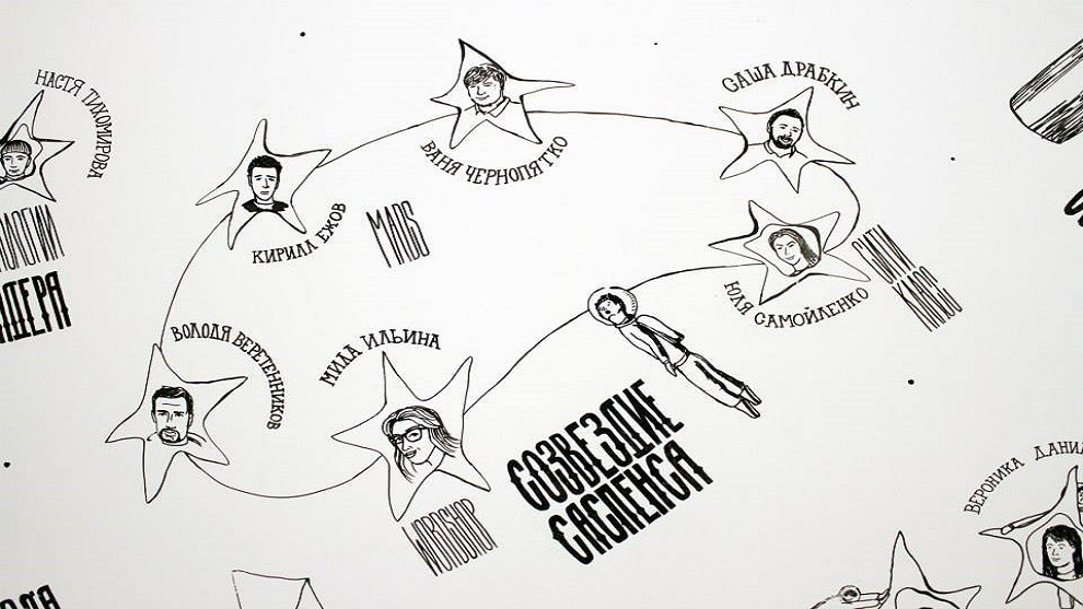 Leo Burnett Star Maps